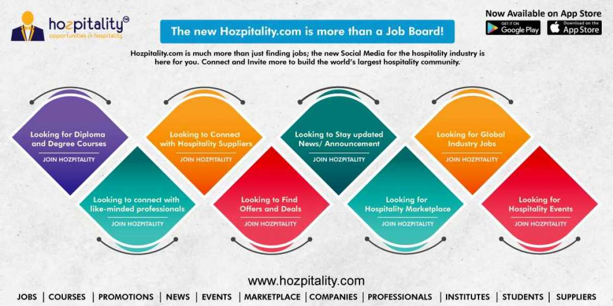The new Hozpitality.com provides an ecosystem that benefits the entire hospitality industry