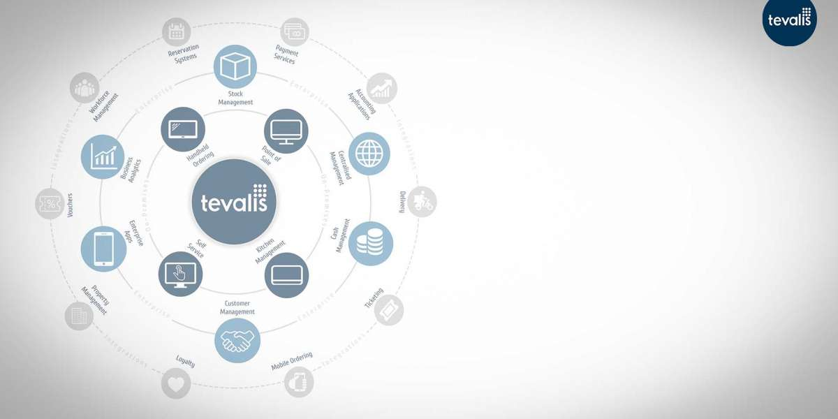 Tevalis ECO-Systems come to the Middle East