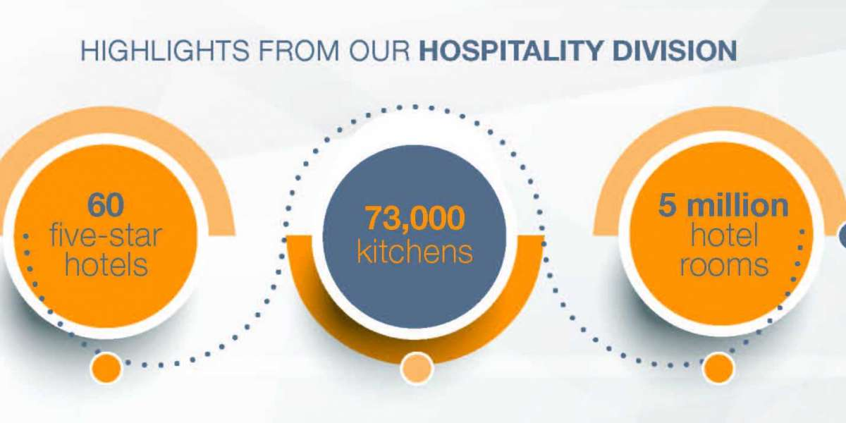 Highlights from Transguard's Hospitality Solutions